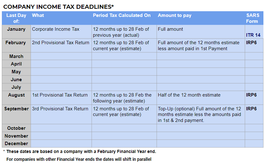 SARS: Corporate Income Tax Deadlines